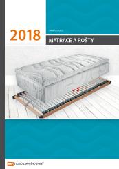 Katalog matrace
